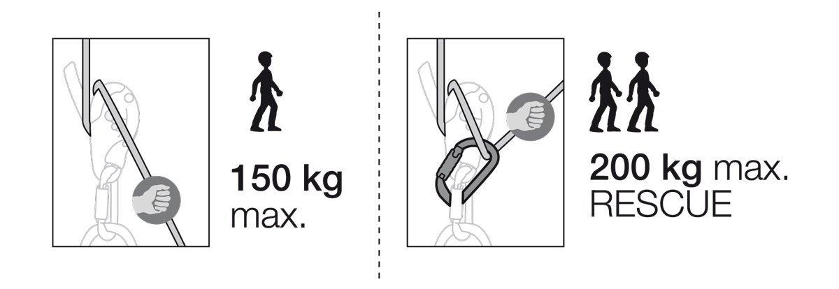 Rig-diagram-5